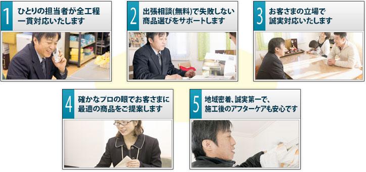 5つの約束_03